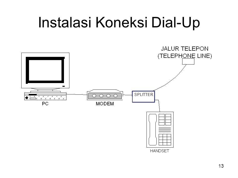 Instalasi Koneksi Dial-Up 13 SPLITTER