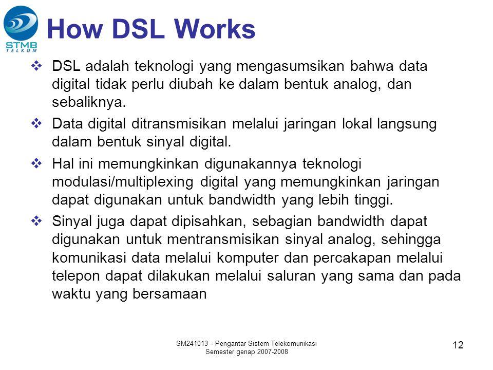 How DSL Works  DSL adalah teknologi yang mengasumsikan bahwa data digital tidak perlu diubah ke dalam bentuk analog, dan sebaliknya.