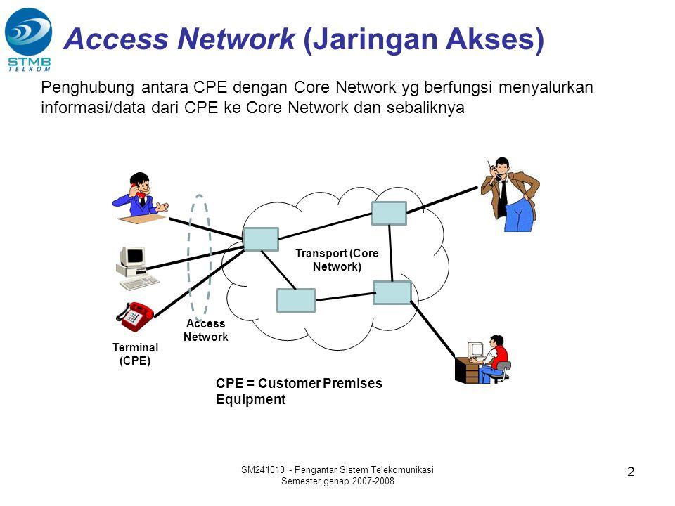 Access Network (Jaringan Akses) Penghubung antara CPE dengan Core Network yg berfungsi menyalurkan informasi/data dari CPE ke Core Network dan sebalik
