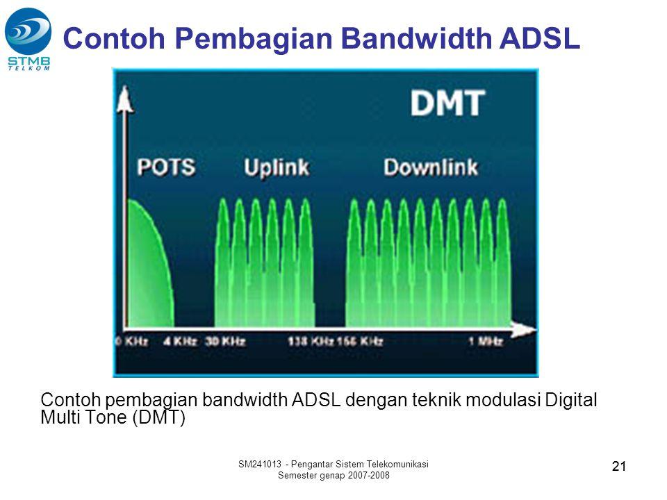 21 Contoh Pembagian Bandwidth ADSL Contoh pembagian bandwidth ADSL dengan teknik modulasi Digital Multi Tone (DMT) 21 SM241013 - Pengantar Sistem Telekomunikasi Semester genap 2007-2008