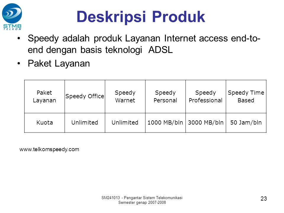 Deskripsi Produk •Speedy adalah produk Layanan Internet access end-to- end dengan basis teknologi ADSL •Paket Layanan SM241013 - Pengantar Sistem Tele