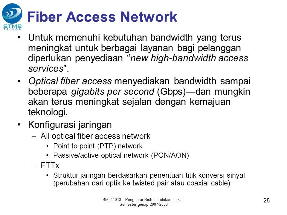 Fiber Access Network •Untuk memenuhi kebutuhan bandwidth yang terus meningkat untuk berbagai layanan bagi pelanggan diperlukan penyediaan new high-bandwidth access services .