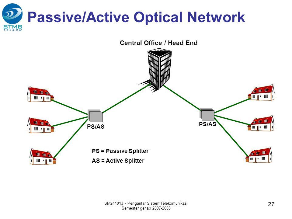 Passive/Active Optical Network SM241013 - Pengantar Sistem Telekomunikasi Semester genap 2007-2008 27 Central Office / Head End PS/AS PS = Passive Spl