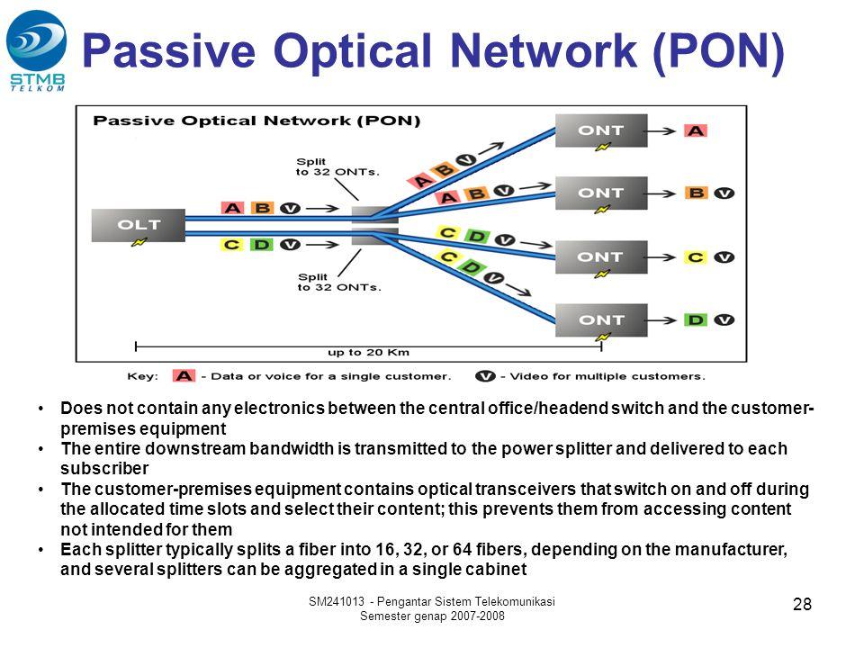 Passive Optical Network (PON) SM241013 - Pengantar Sistem Telekomunikasi Semester genap 2007-2008 28 •Does not contain any electronics between the cen