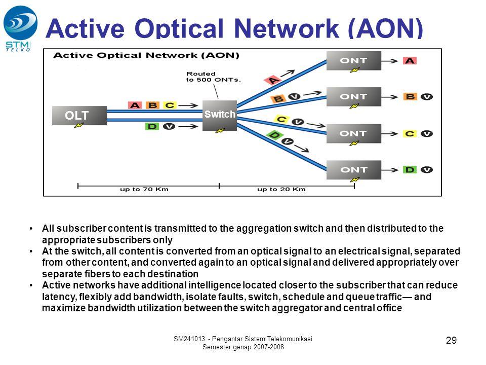 Active Optical Network (AON) SM241013 - Pengantar Sistem Telekomunikasi Semester genap 2007-2008 29 OLT •All subscriber content is transmitted to the