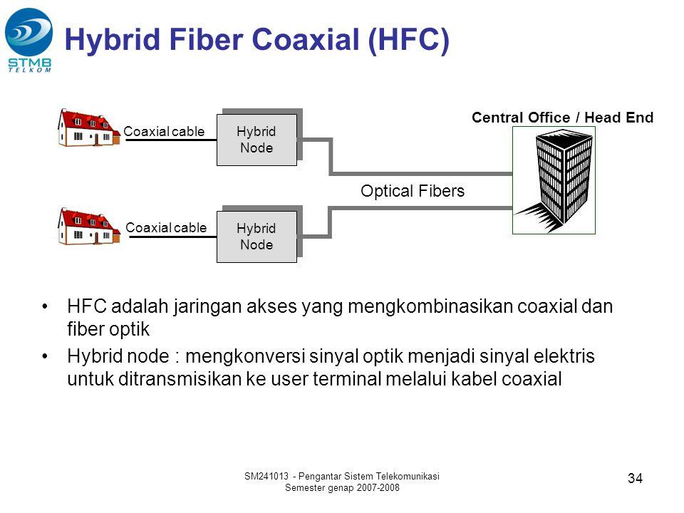 SM241013 - Pengantar Sistem Telekomunikasi Semester genap 2007-2008 34 Hybrid Fiber Coaxial (HFC) •HFC adalah jaringan akses yang mengkombinasikan coaxial dan fiber optik •Hybrid node : mengkonversi sinyal optik menjadi sinyal elektris untuk ditransmisikan ke user terminal melalui kabel coaxial Hybrid Node Coaxial cable Optical Fibers Central Office / Head End