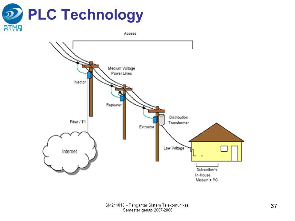 PLC Technology SM241013 - Pengantar Sistem Telekomunikasi Semester genap 2007-2008 37