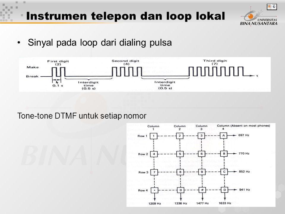 10 Instrumen telepon dan loop lokal •Sinyal pada loop dari dialing pulsa Tone-tone DTMF untuk setiap nomor