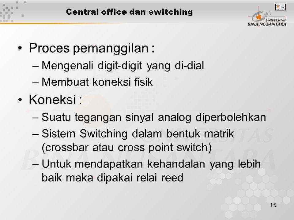 15 Central office dan switching •Proces pemanggilan : –Mengenali digit-digit yang di-dial –Membuat koneksi fisik •Koneksi : –Suatu tegangan sinyal ana