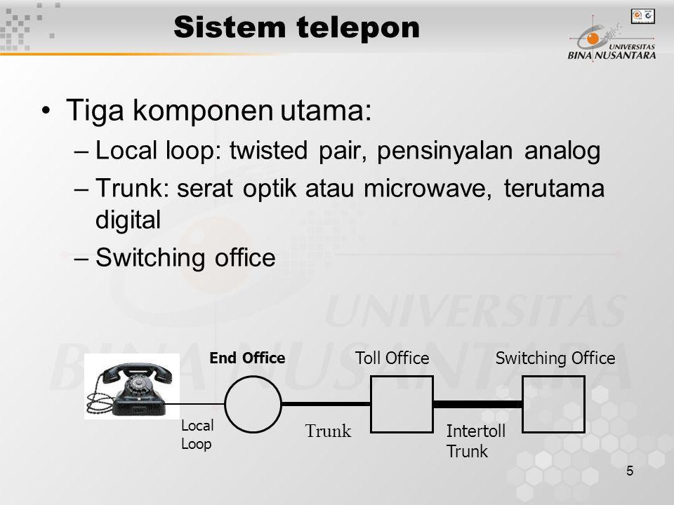 5 Sistem telepon •Tiga komponen utama: –Local loop: twisted pair, pensinyalan analog –Trunk: serat optik atau microwave, terutama digital –Switching o