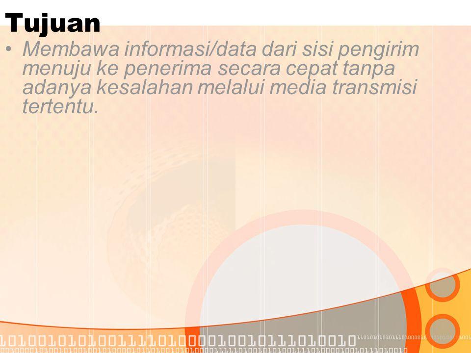 Tujuan •Membawa informasi/data dari sisi pengirim menuju ke penerima secara cepat tanpa adanya kesalahan melalui media transmisi tertentu.
