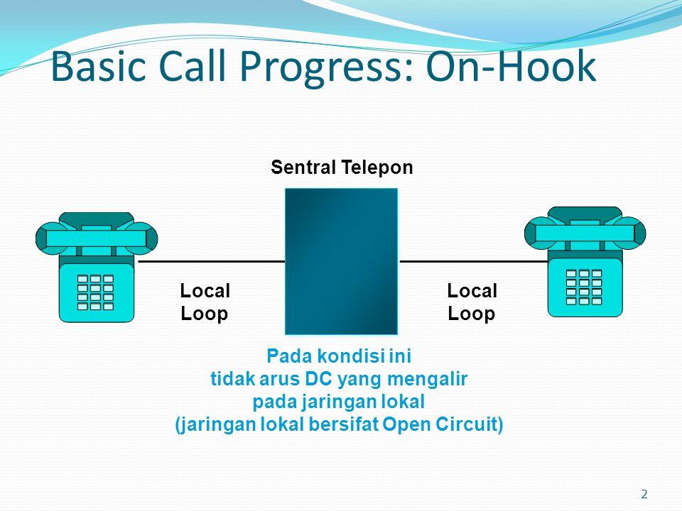 Basic Call Progress: On-Hook 2 Sentral Telepon Local Loop Local Loop Pada kondisi ini tidak arus DC yang mengalir pada jaringan lokal (jaringan lokal