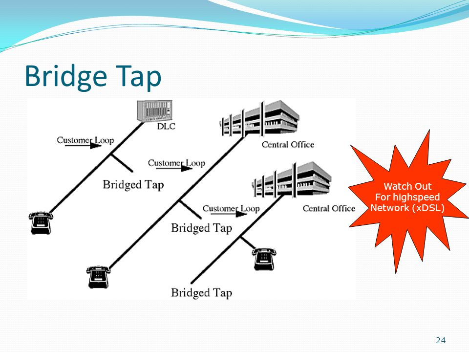 Bridge Tap 24 Watch Out For highspeed Network (xDSL)