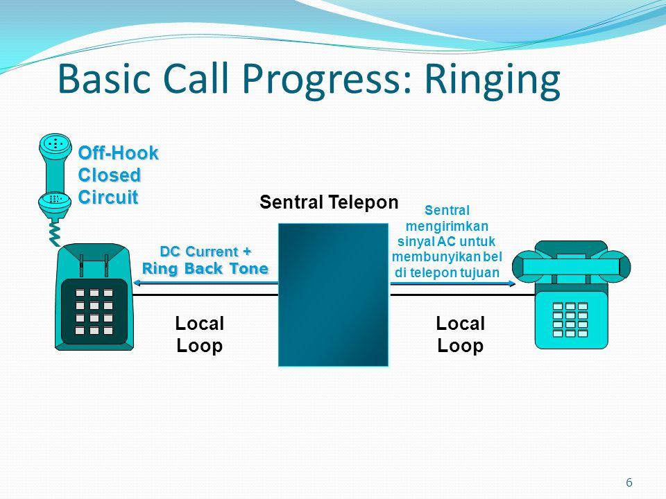 Basic Call Progress: Ringing 6 DC Current + Ring Back Tone Sentral mengirimkan sinyal AC untuk membunyikan bel di telepon tujuan Sentral Telepon Local