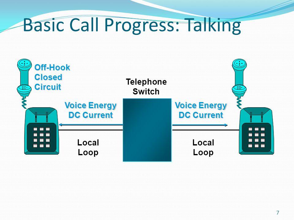 Basic Call Progress: Talking 7 Voice Energy DC Current Voice Energy DC Current Telephone Switch Local Loop Local Loop Off-Hook Closed Circuit