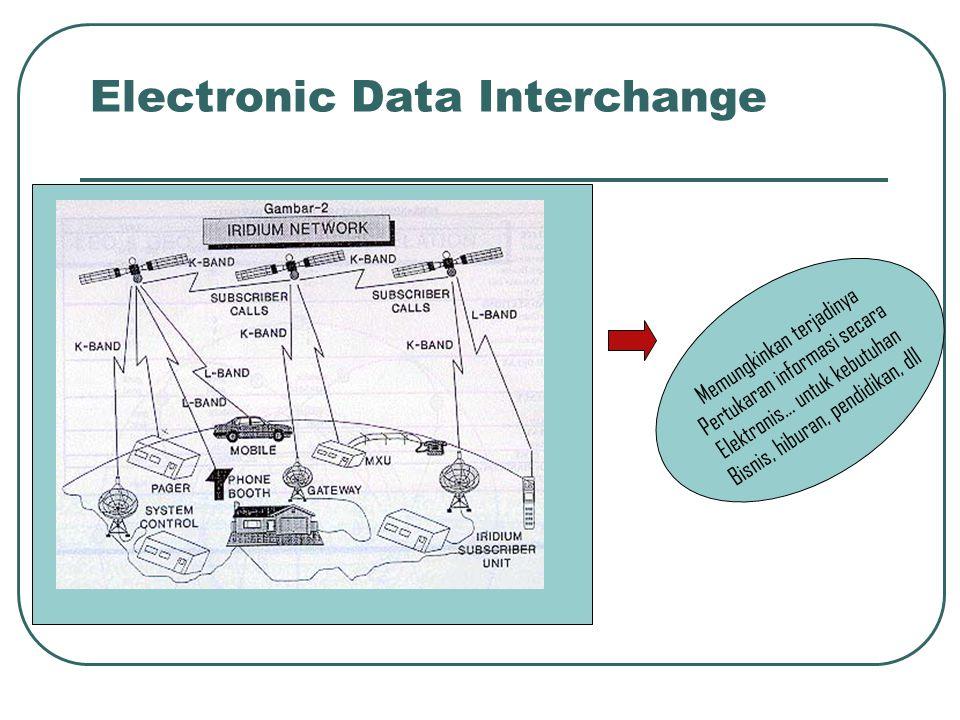 Electronic Data Interchange Memungkinkan terjadinya Pertukaran informasi secara Elektronis… untuk kebutuhan Bisnis, hiburan, pendidikan, dll