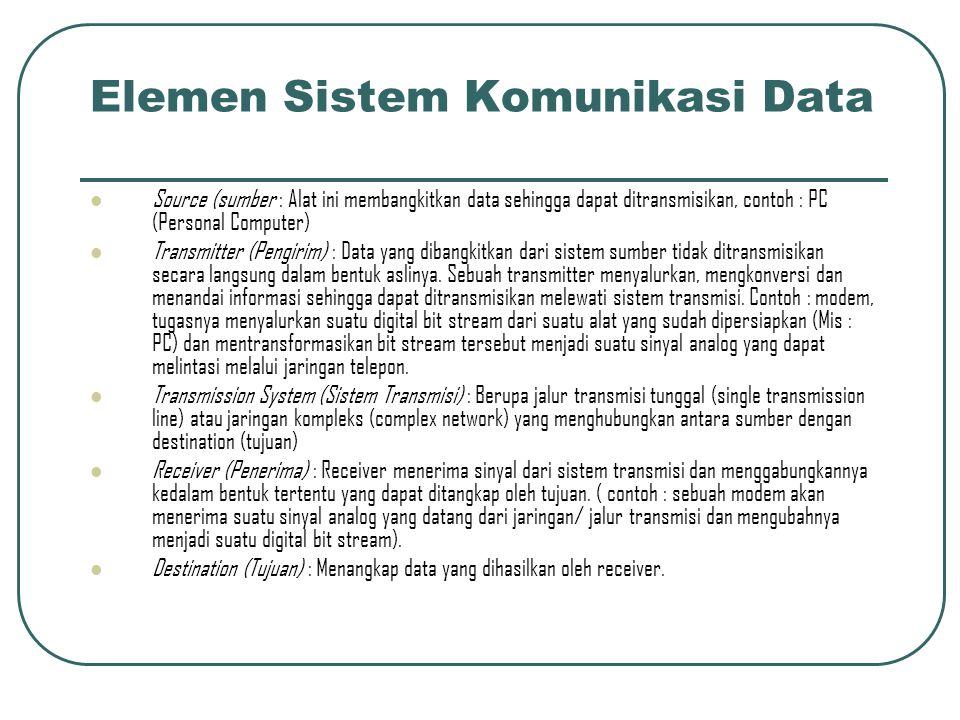 Model Komunikasi data Sederhana Sumber Transmitter Penerima/ Tujuan Receiver Sistem Transmisi Sistem Sumber Sistem Tujuan (a) Blok Diagram Sistem Komunikasi data (b) Contoh : Komunikkasi data melalui jaringan telepon umum