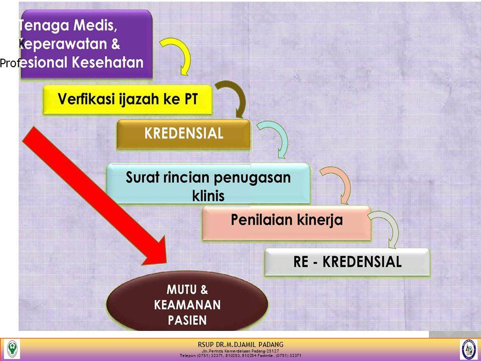 15 RSUP DR.M.DJAMIL PADANG Jln.Perintis Kemerdekaan Padang-25127 Telepon (0751) 32371, 810253, 810254 Faximile. (0751) 32371 K Prof