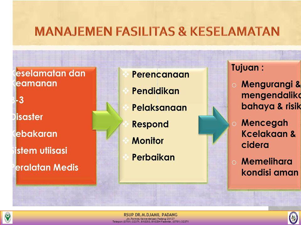 16 RSUP DR.M.DJAMIL PADANG Jln.Perintis Kemerdekaan Padang-25127 Telepon (0751) 32371, 810253, 810254 Faximile. (0751) 32371