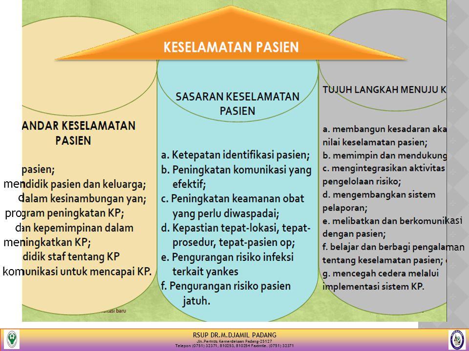 RSUP DR.M.DJAMIL PADANG Jln.Perintis Kemerdekaan Padang-25127 Telepon (0751) 32371, 810253, 810254 Faximile. (0751) 32371 d pro d men kom kasi man