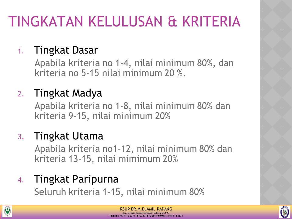 TINGKATAN KELULUSAN & KRITERIA 1. Tingkat Dasar Apabila kriteria no 1-4, nilai minimum 80%, dan kriteria no 5-15 nilai minimum 20 %. 2. Tingkat Madya