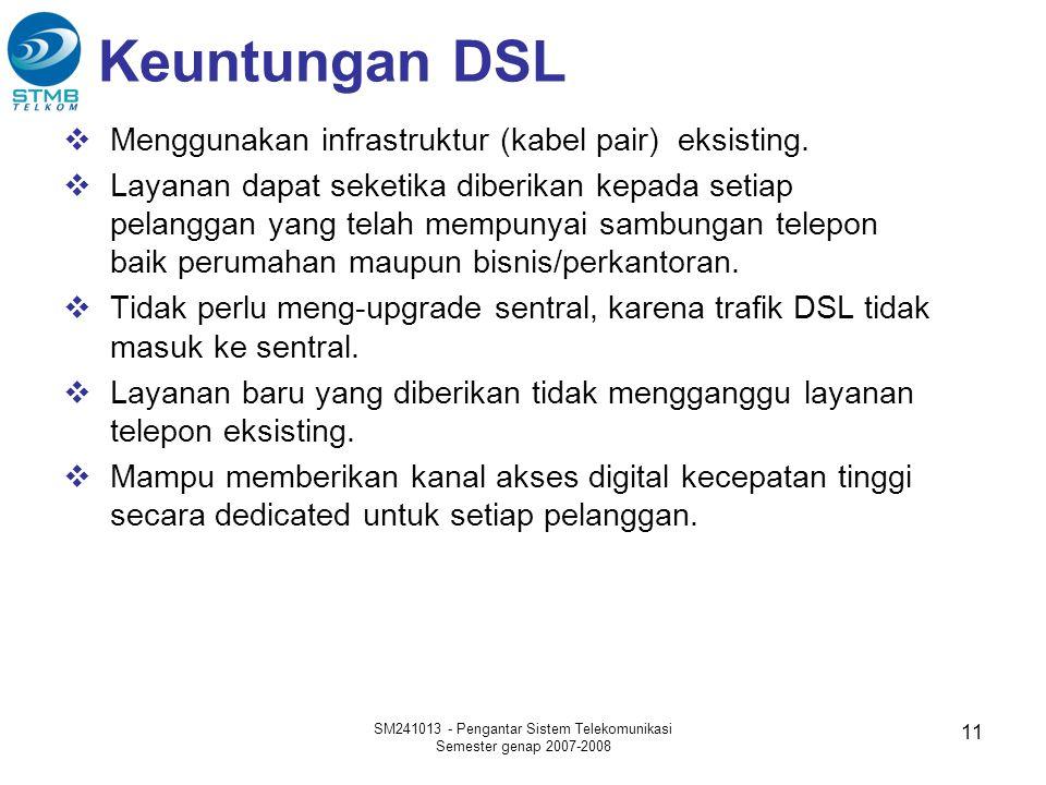 Keuntungan DSL  Menggunakan infrastruktur (kabel pair) eksisting.  Layanan dapat seketika diberikan kepada setiap pelanggan yang telah mempunyai sam