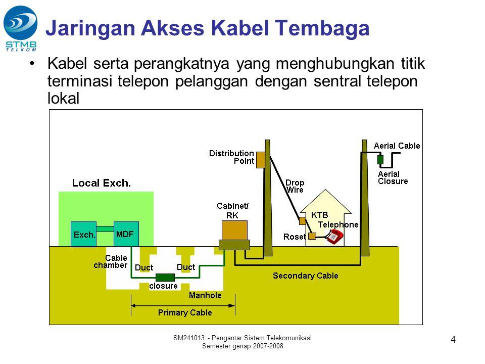 SM241013 - Pengantar Sistem Telekomunikasi Semester genap 2007-2008 4 Jaringan Akses Kabel Tembaga •Kabel serta perangkatnya yang menghubungkan titik