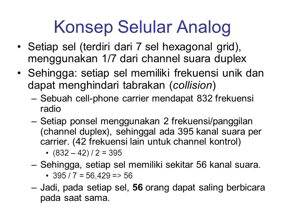 Konsep Selular Analog •Setiap sel (terdiri dari 7 sel hexagonal grid), menggunakan 1/7 dari channel suara duplex •Sehingga: setiap sel memiliki frekue