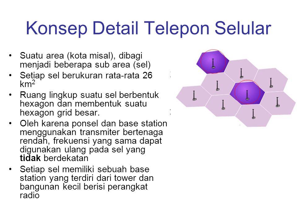 Konsep Detail Telepon Selular •Suatu area (kota misal), dibagi menjadi beberapa sub area (sel) •Setiap sel berukuran rata-rata 26 km 2 •Ruang lingkup