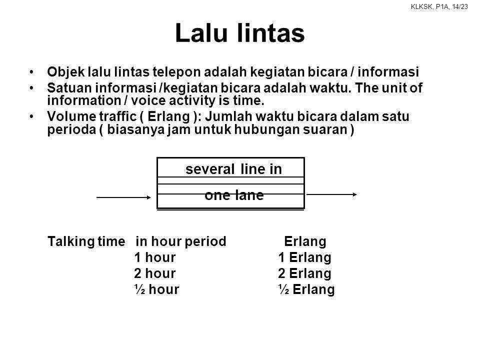 KLKSK, P1A, 14/23 Lalu lintas •Objek lalu lintas telepon adalah kegiatan bicara / informasi •Satuan informasi /kegiatan bicara adalah waktu. The unit