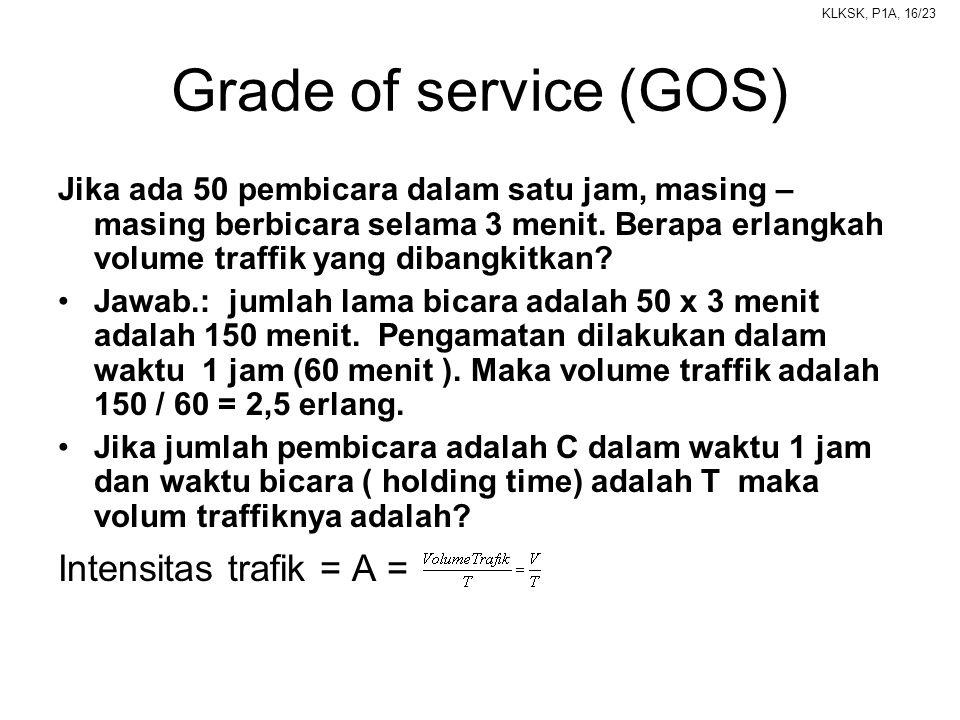 KLKSK, P1A, 16/23 Grade of service (GOS) Jika ada 50 pembicara dalam satu jam, masing – masing berbicara selama 3 menit. Berapa erlangkah volume traff