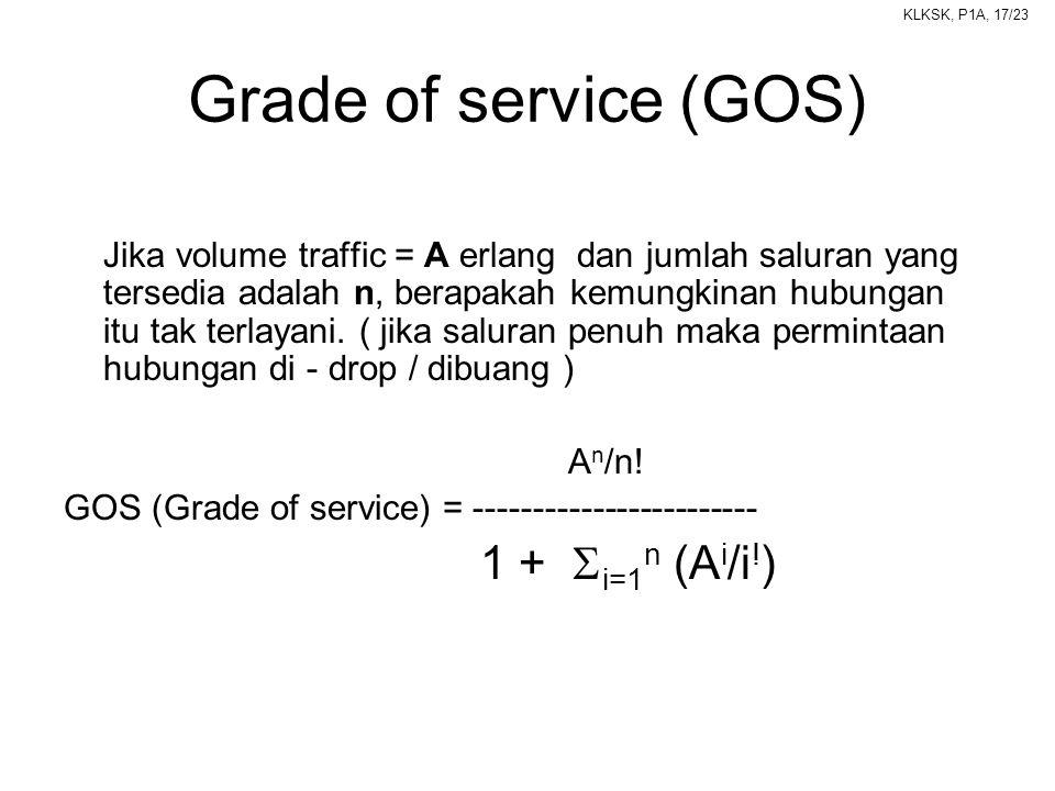 KLKSK, P1A, 17/23 Grade of service (GOS) Jika volume traffic = A erlang dan jumlah saluran yang tersedia adalah n, berapakah kemungkinan hubungan itu