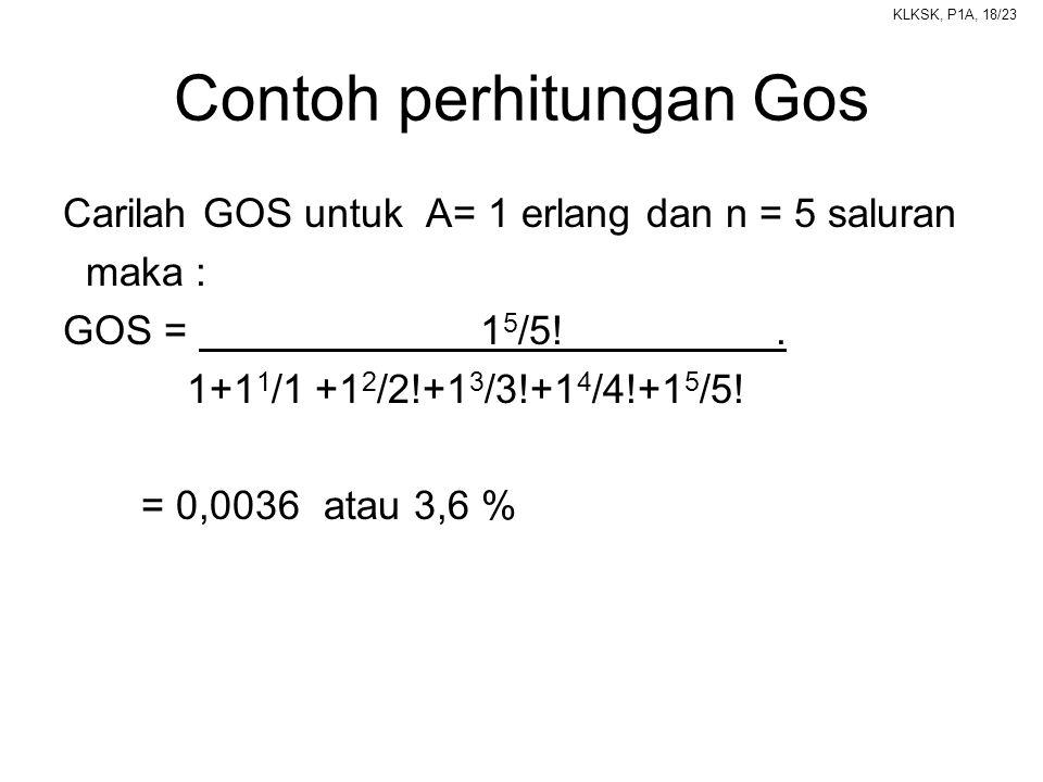 KLKSK, P1A, 18/23 Contoh perhitungan Gos Carilah GOS untuk A= 1 erlang dan n = 5 saluran maka : GOS = 1 5 /5!. 1+1 1 /1 +1 2 /2!+1 3 /3!+1 4 /4!+1 5 /