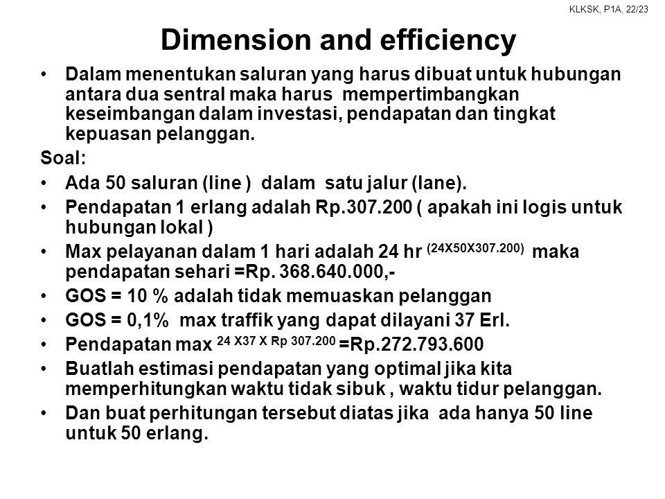 KLKSK, P1A, 22/23 Dimension and efficiency •Dalam menentukan saluran yang harus dibuat untuk hubungan antara dua sentral maka harus mempertimbangkan k