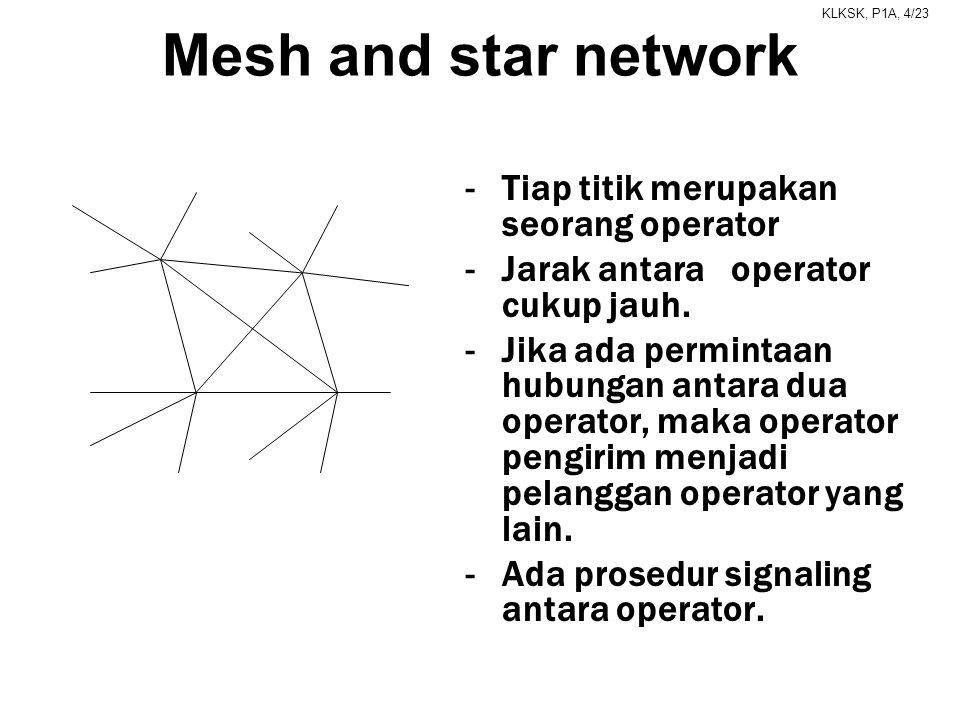 KLKSK, P1A, 4/23 Mesh and star network -Tiap titik merupakan seorang operator -Jarak antara operator cukup jauh. -Jika ada permintaan hubungan antara