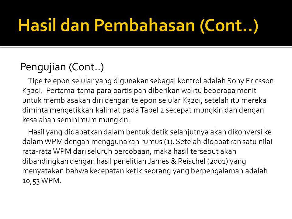 Pengujian (Cont..) Tipe telepon selular yang digunakan sebagai kontrol adalah Sony Ericsson K320i.
