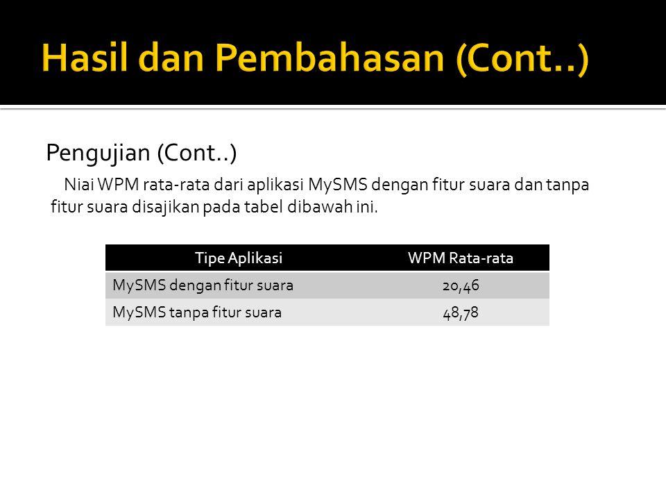Pengujian (Cont..) Niai WPM rata-rata dari aplikasi MySMS dengan fitur suara dan tanpa fitur suara disajikan pada tabel dibawah ini.
