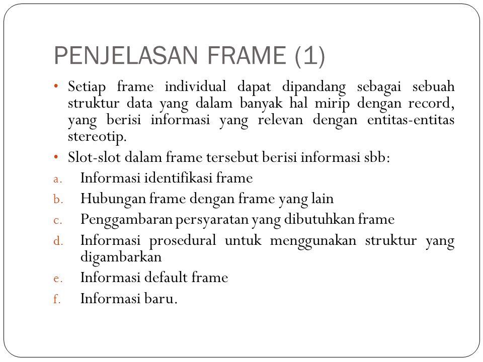 PENJELASAN FRAME (2) • Frame memperluas jaringan semantik dalam beberapa hal penting.