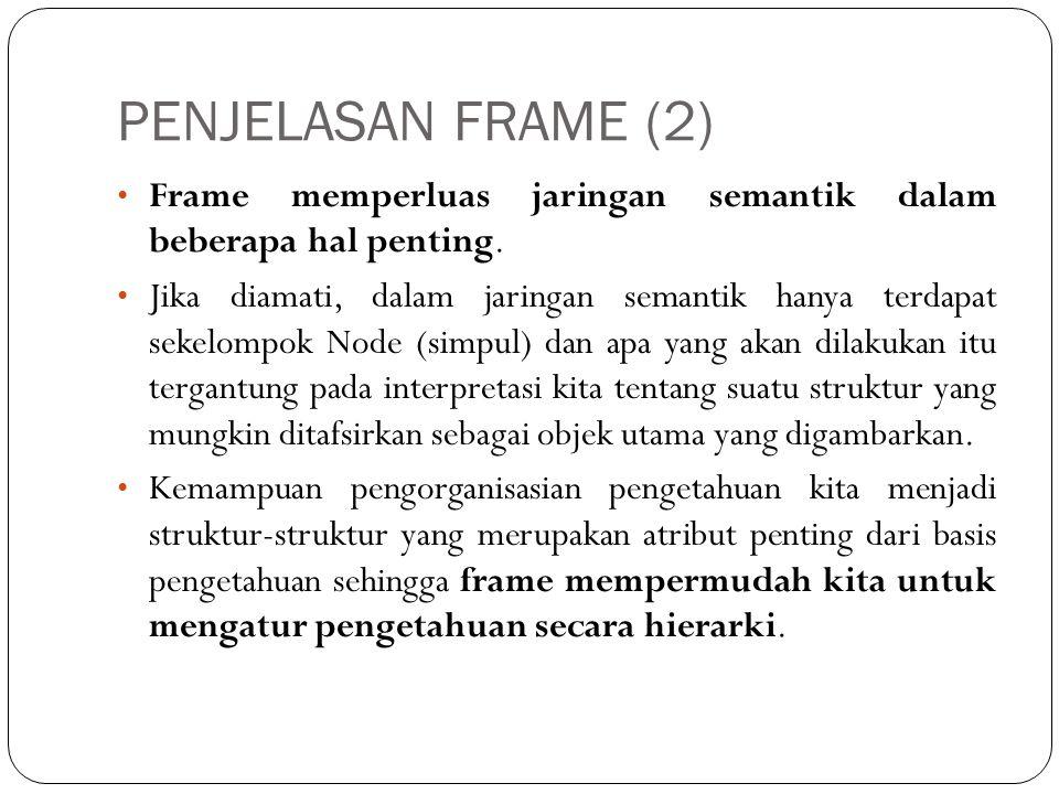STRUKTUR SEBUAH FRAME