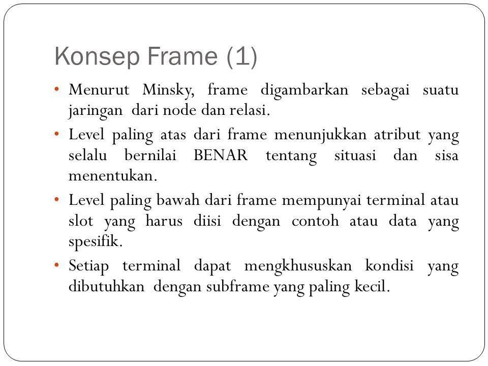 Konsep Frame (2) • Kumpulan dari frame-frame boleh di-link-kan untuk membentuk sistem frame.