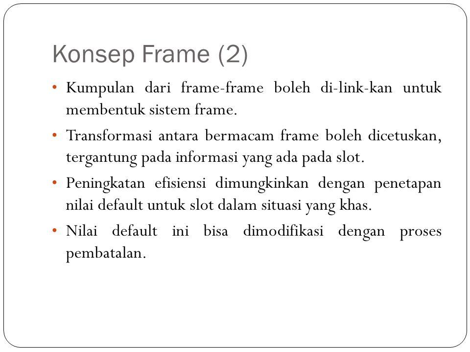 Contoh Frame (1)