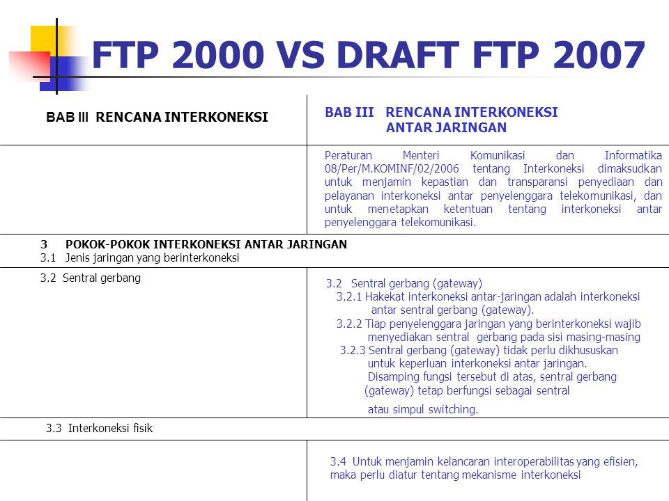 FTP 2000 VS DRAFT FTP 2007 BAB III RENCANA INTERKONEKSI ANTAR JARINGAN Peraturan Menteri Komunikasi dan Informatika 08/Per/M.KOMINF/02/2006 tentang In