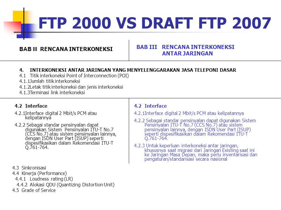 FTP 2000 VS DRAFT FTP 2007 BAB III RENCANA INTERKONEKSI ANTAR JARINGAN 4.INTERKONEKSI ANTAR JARINGAN YANG MENYELENGGARAKAN JASA TELEPONI DASAR 4.1Titi