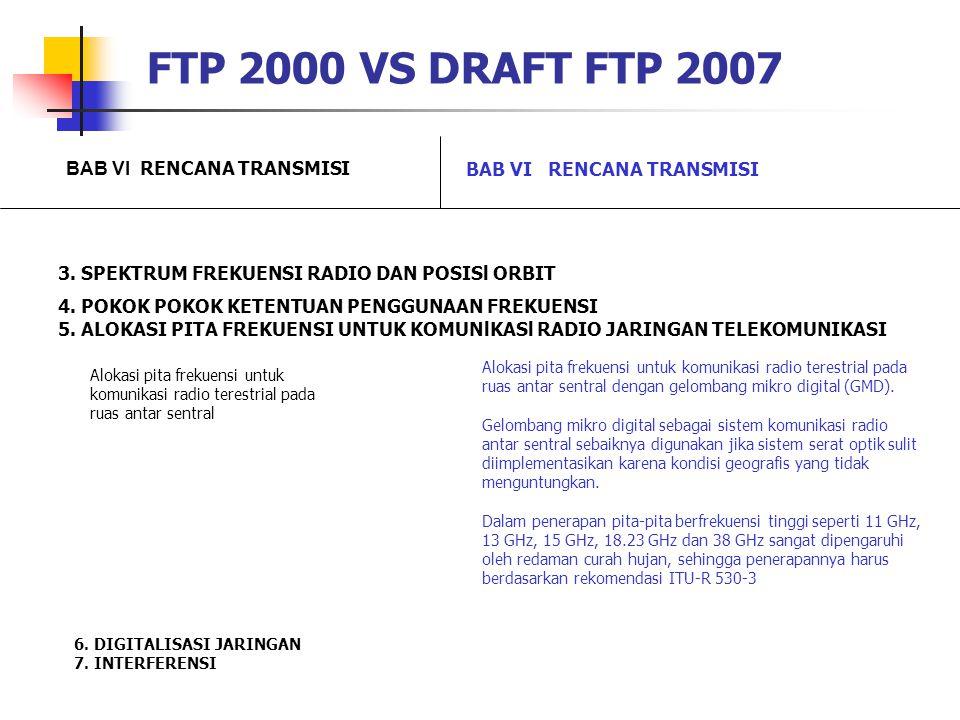 FTP 2000 VS DRAFT FTP 2007 BAB VI RENCANA TRANSMISI 3. SPEKTRUM FREKUENSI RADIO DAN POSISl ORBIT 4. POKOK POKOK KETENTUAN PENGGUNAAN FREKUENSI 5. ALOK