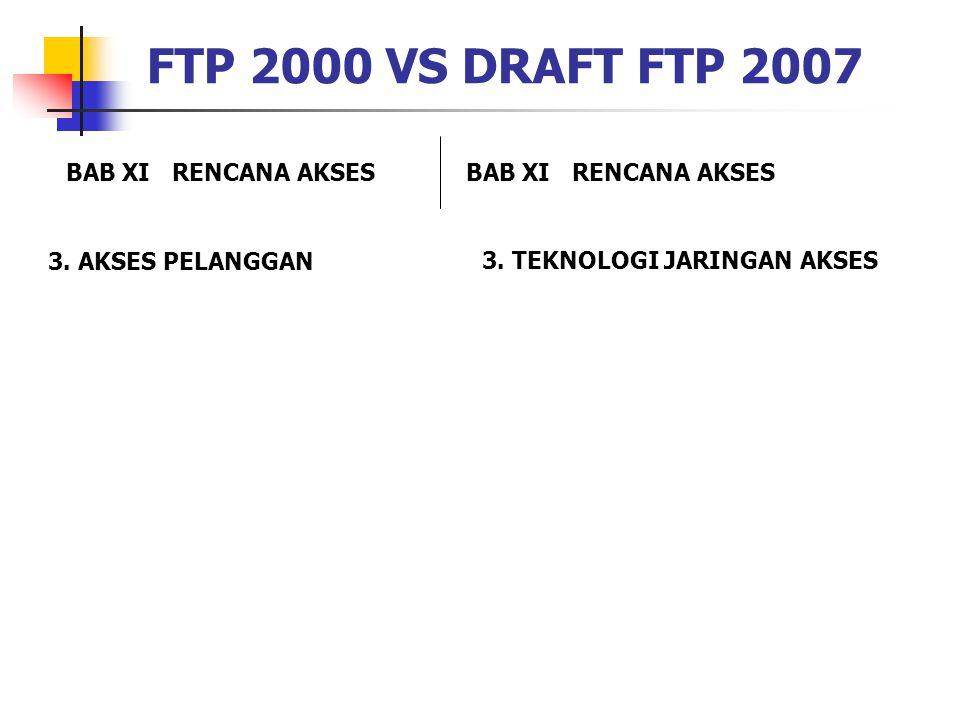 FTP 2000 VS DRAFT FTP 2007 BAB XI RENCANA AKSES 3. AKSES PELANGGAN 3. TEKNOLOGI JARINGAN AKSES