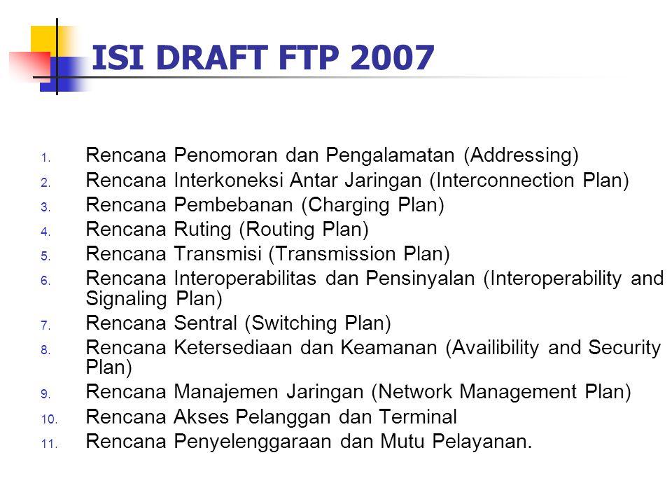 ISI DRAFT FTP 2007 1. Rencana Penomoran dan Pengalamatan (Addressing) 2. Rencana Interkoneksi Antar Jaringan (Interconnection Plan) 3. Rencana Pembeba