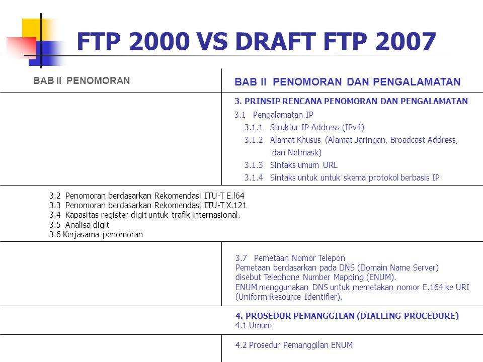 FTP 2000 VS DRAFT FTP 2007 BAB II PENOMORAN BAB II PENOMORAN DAN PENGALAMATAN 4.2 Prosedur pemanggilan antar pelanggan jaringan telepon (PSTNI/ISDN) 4.3 Panggilan oleh Operator Telepon (operator dialling) 4.4 Prosedur pemanggilan untuk Jaringan Bergerak Seluler (STBS) 4.4.1 Panggilan ke terminal STBS 4.4.2 Panggilan dari Terminal STBS 4.5 Prosedur pemanggilan ke/dari terminal jaringan bergerak satelit 4.6 Prosedur pemanggilan ke/dari terminal radio trunking 4.7 Prosedur pemanggilan ke Pelayanan IN 5.