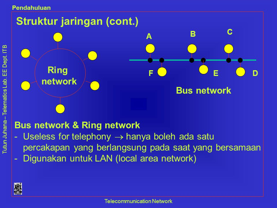 Tutun Juhana – Telematics Lab. EE Dept. ITB Pendahuluan Telecommunication Network Struktur jaringan (cont.) Bus network & Ring network -Useless for te