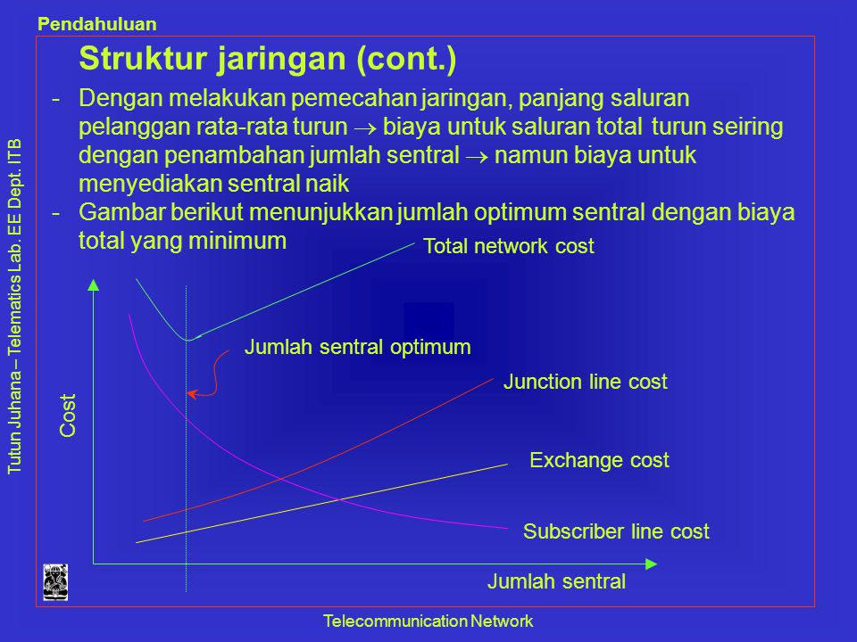 Tutun Juhana – Telematics Lab. EE Dept. ITB Pendahuluan Telecommunication Network Struktur jaringan (cont.) -Dengan melakukan pemecahan jaringan, panj