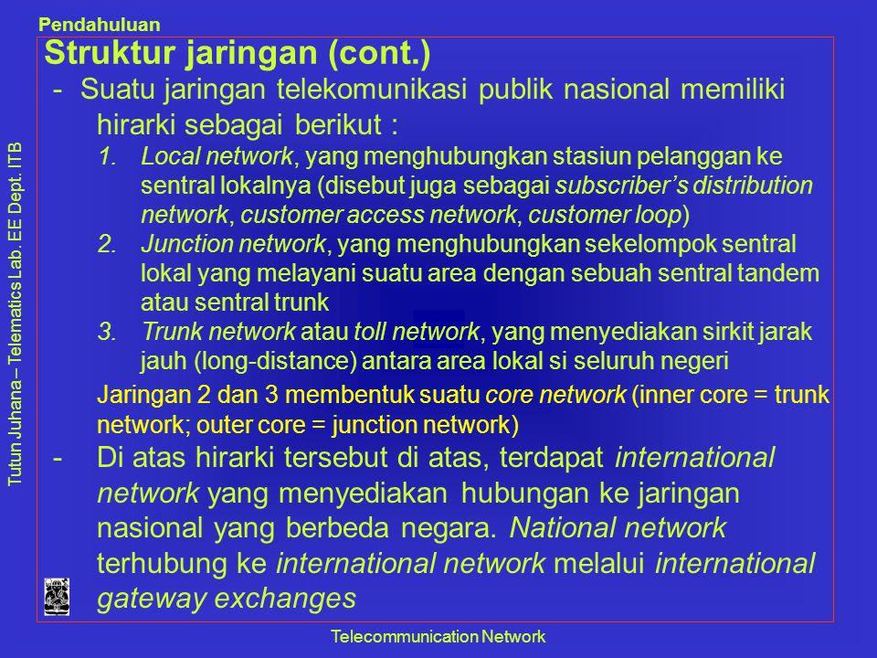 Tutun Juhana – Telematics Lab. EE Dept. ITB Pendahuluan Telecommunication Network Struktur jaringan (cont.) -Suatu jaringan telekomunikasi publik nasi
